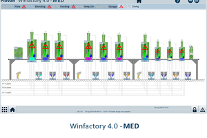 Tile view 2 winfactory 4.0   med