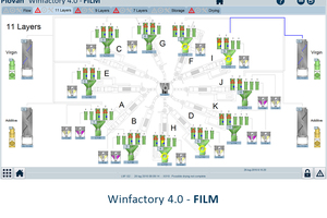 Tile view 4 winfactory 4.0   film