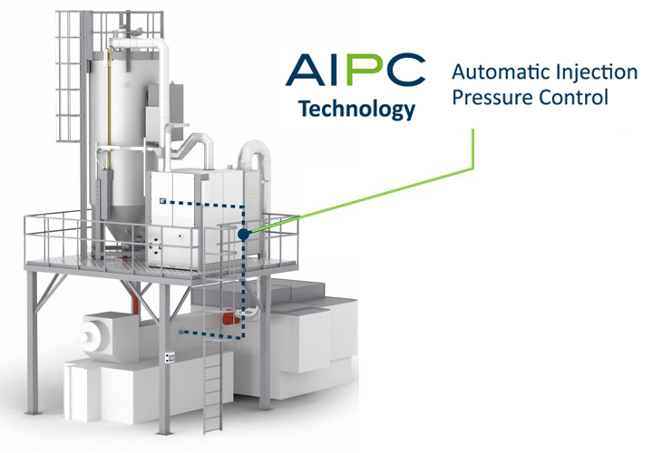 Float block image aipc 2